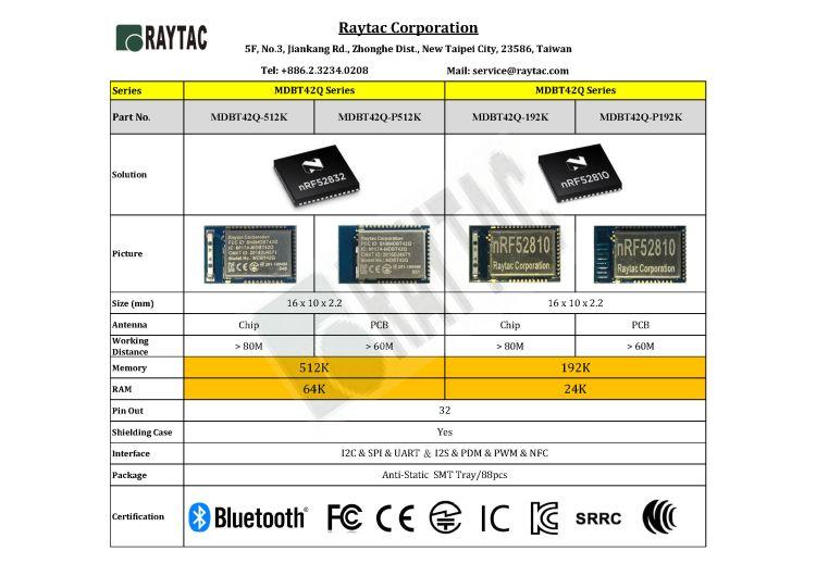 Raytac BLE Module-20170607.jpg