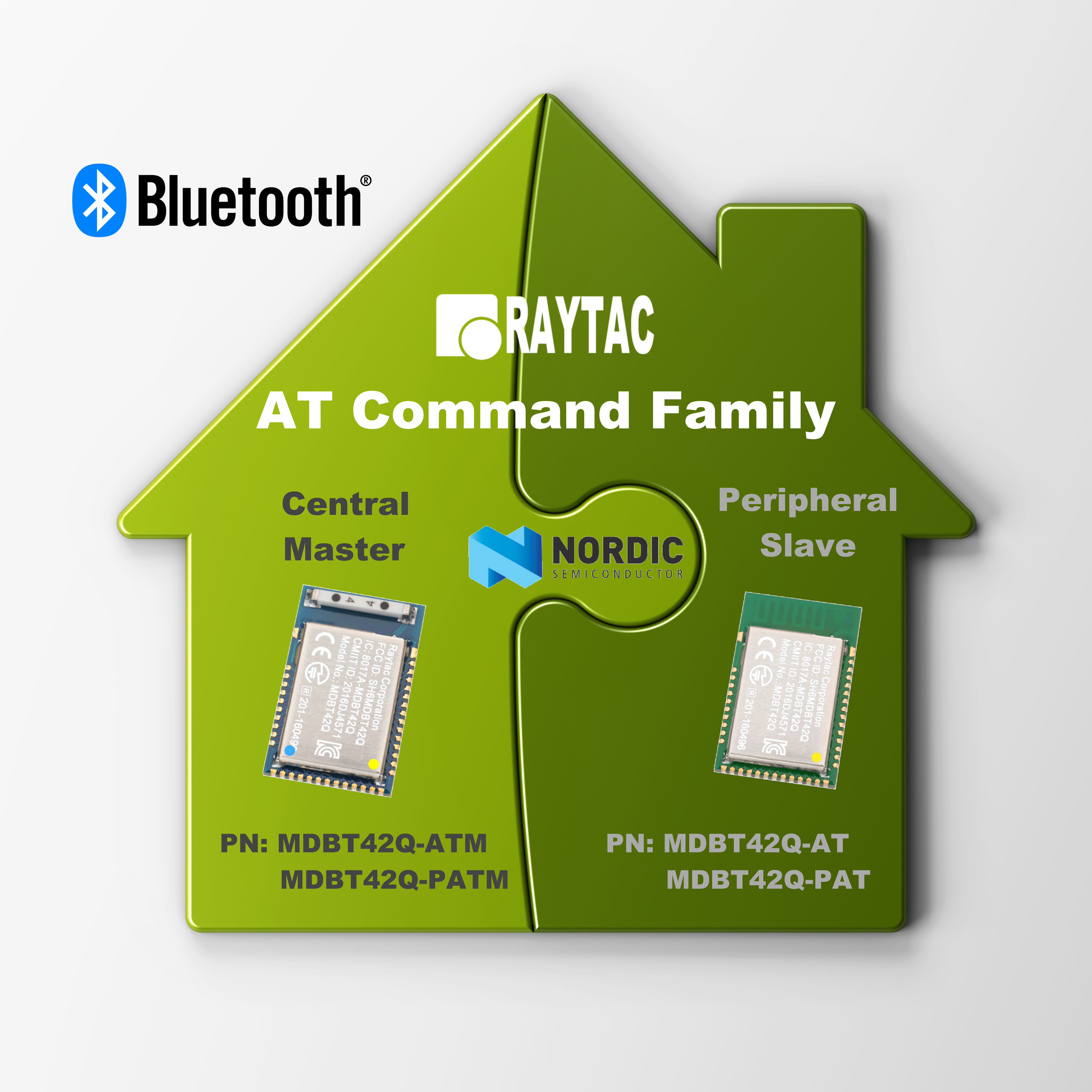 Raytac AT Command Family