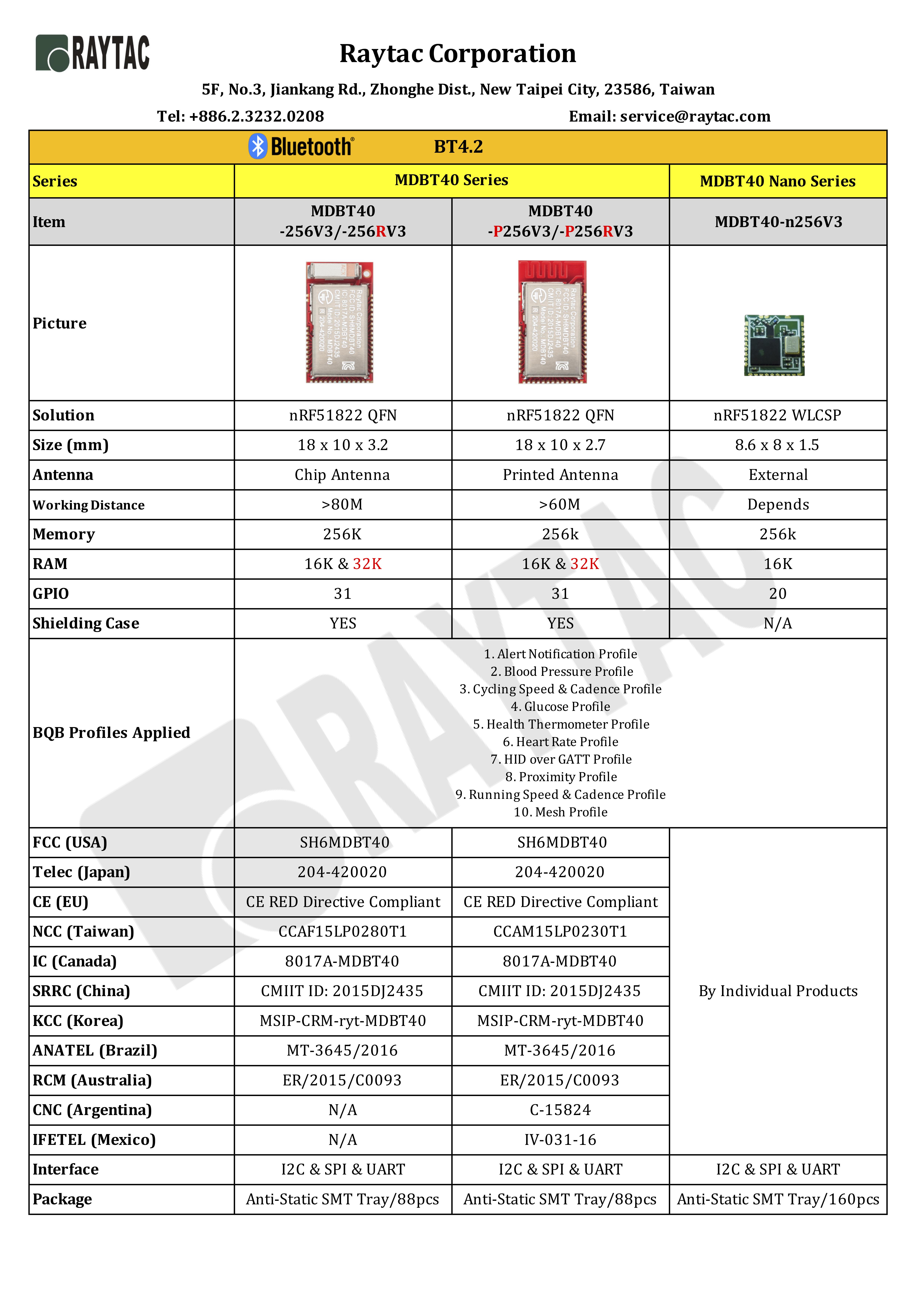 Raytac nRF51822 BLE Module