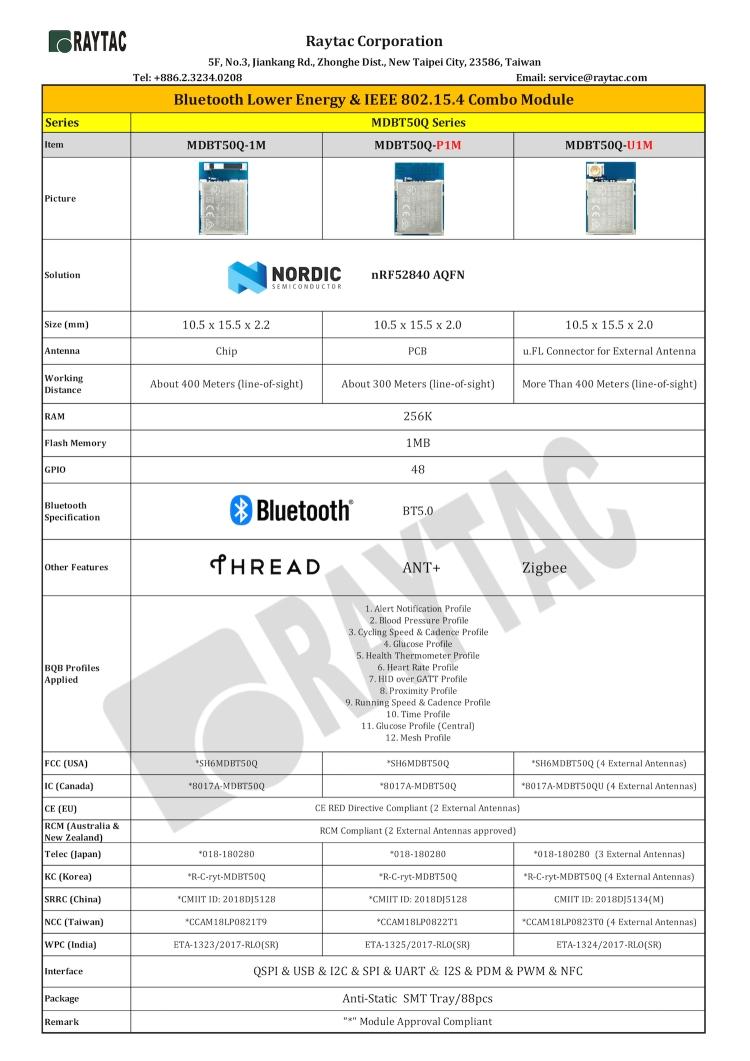 Raytac nRF52840 BLE Module.jpg