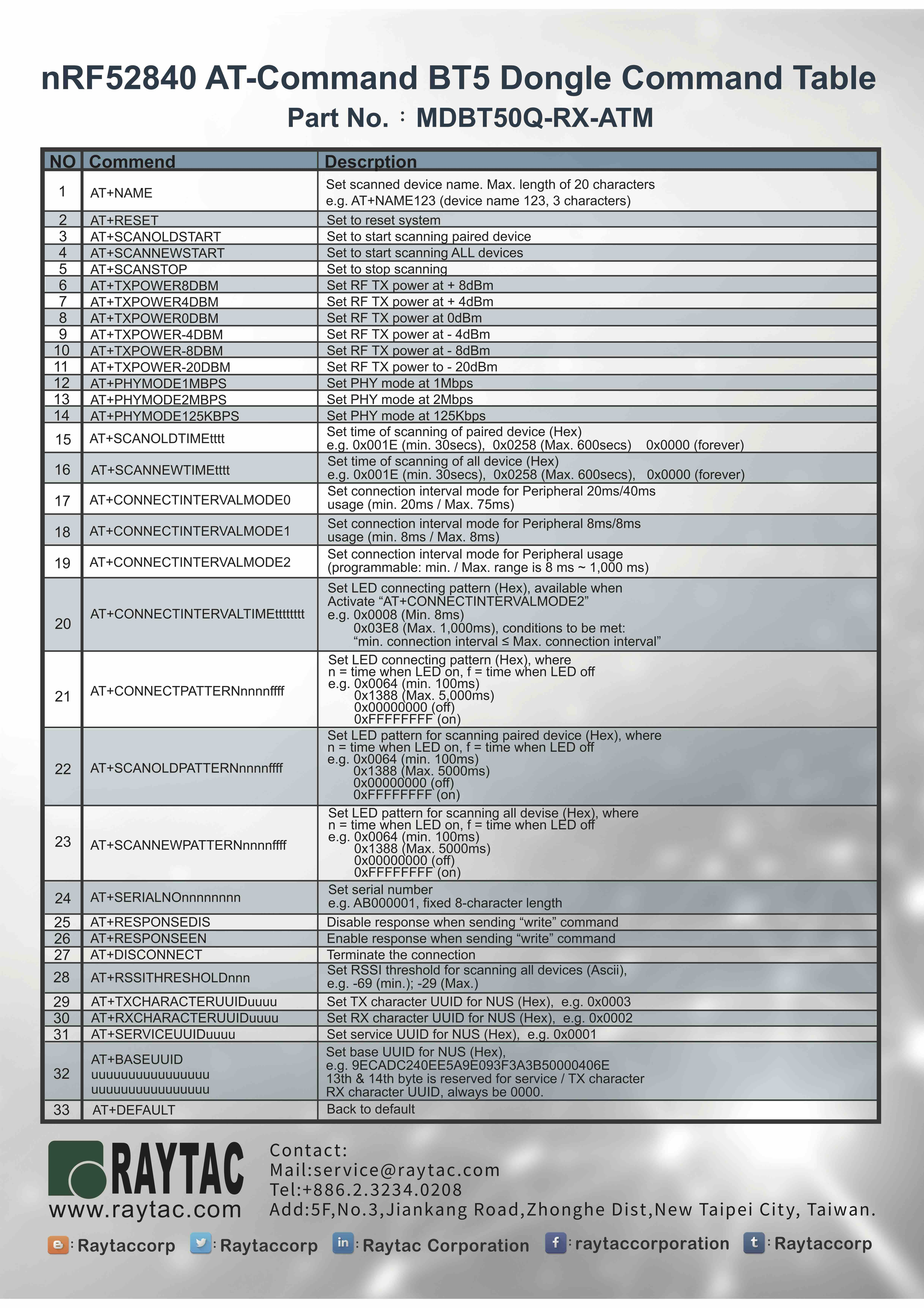 MDBT50Q-RX-ATM-2 Command Table.jpg