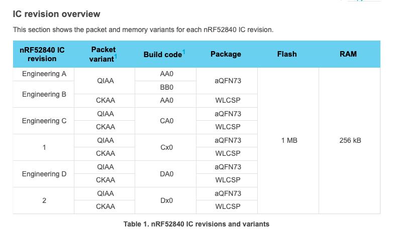 nRF52840 IC Version.png