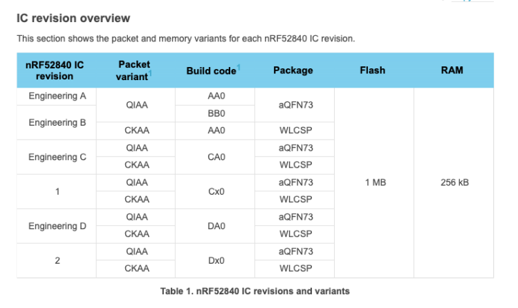 nRF52840 IC reversions and variants