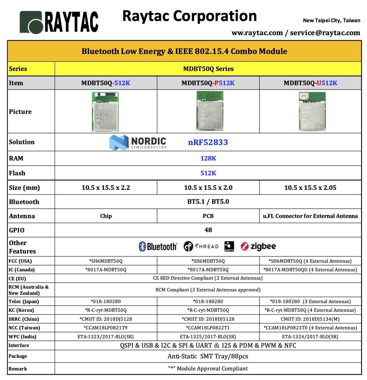 Raytac BLE Module-MDBT50Q-nRF52833