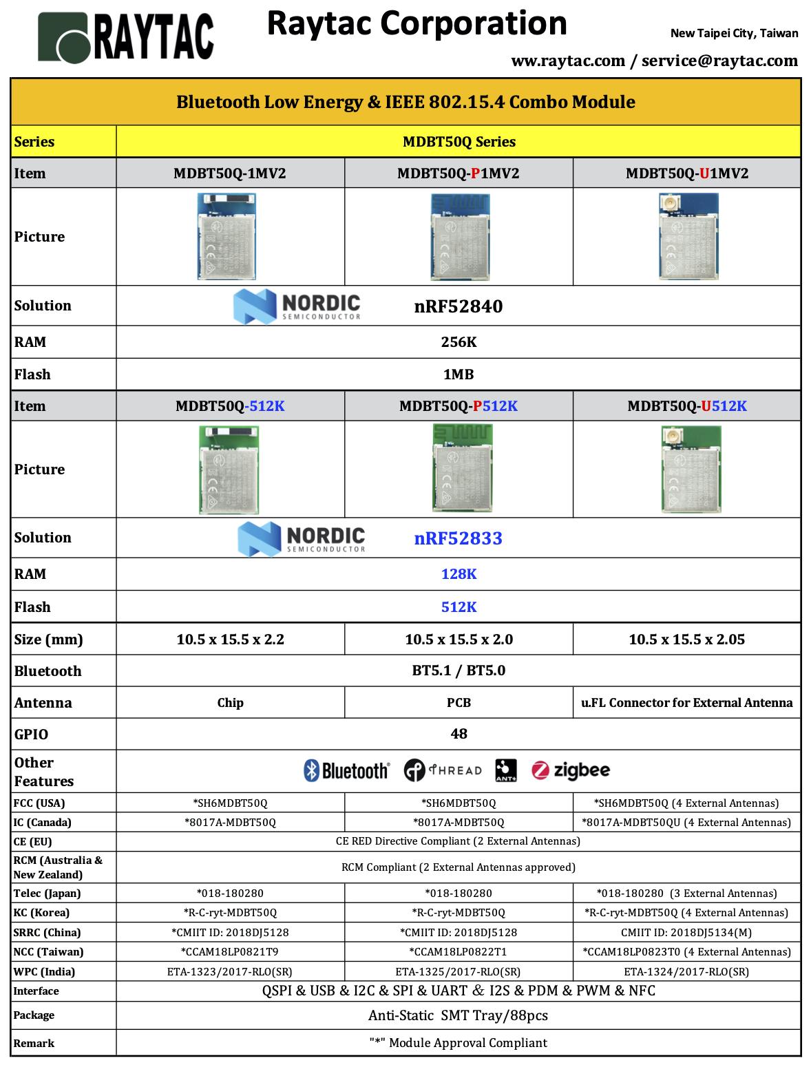 Raytac BLE Module-nRF52840 & nRF52833