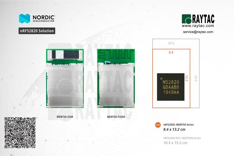 Raytac nRF52820 Module, MDBT50 Series