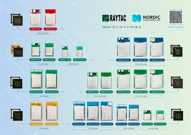Raytac Module Line nRF52 Family